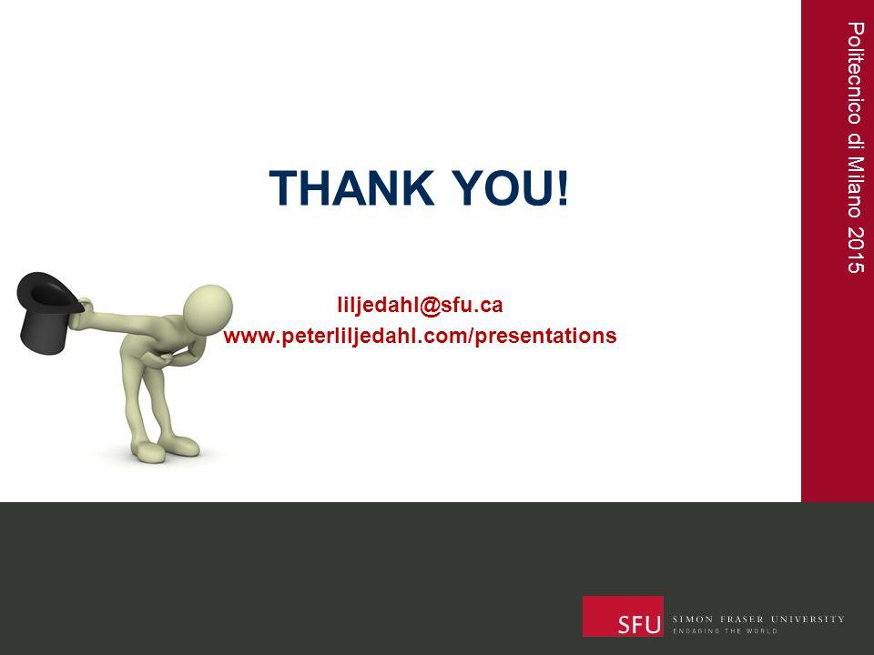 Politecnico di Milano 2015 THANK YOU! liljedahl@sfu.ca www.peterliljedahl.com/presentations