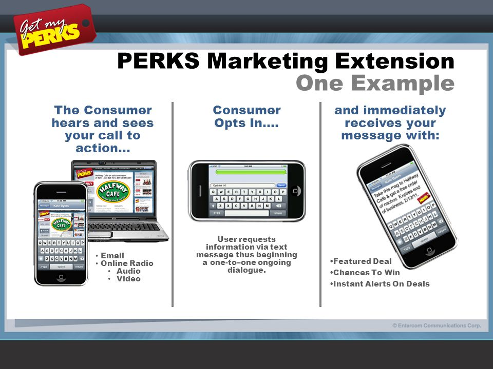PERKS Marketing Extension One Example The Consumer hears and sees your call to action… Email Online Radio Audio Video Consumer Opts In….