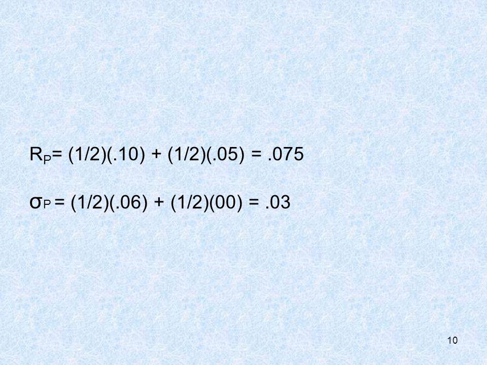 10 R P = (1/2)(.10) + (1/2)(.05) =.075 σ P = (1/2)(.06) + (1/2)(00) =.03