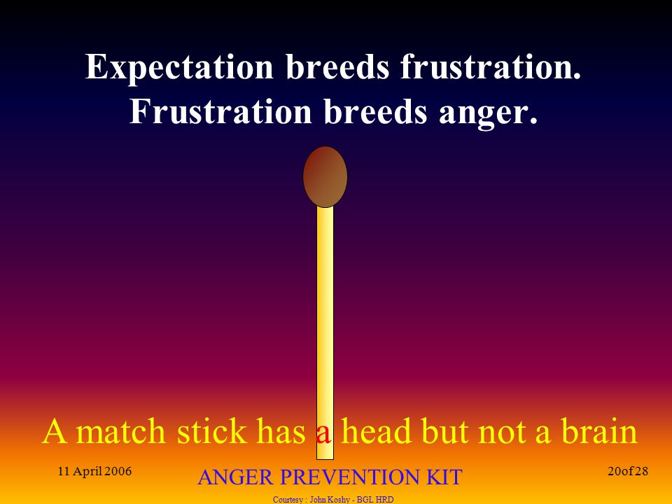 A match stick has a head but not a brain ANGER PREVENTION KIT Courtesy : John Koshy - BGL HRD 11 April 200620of 28 Expectation breeds frustration.