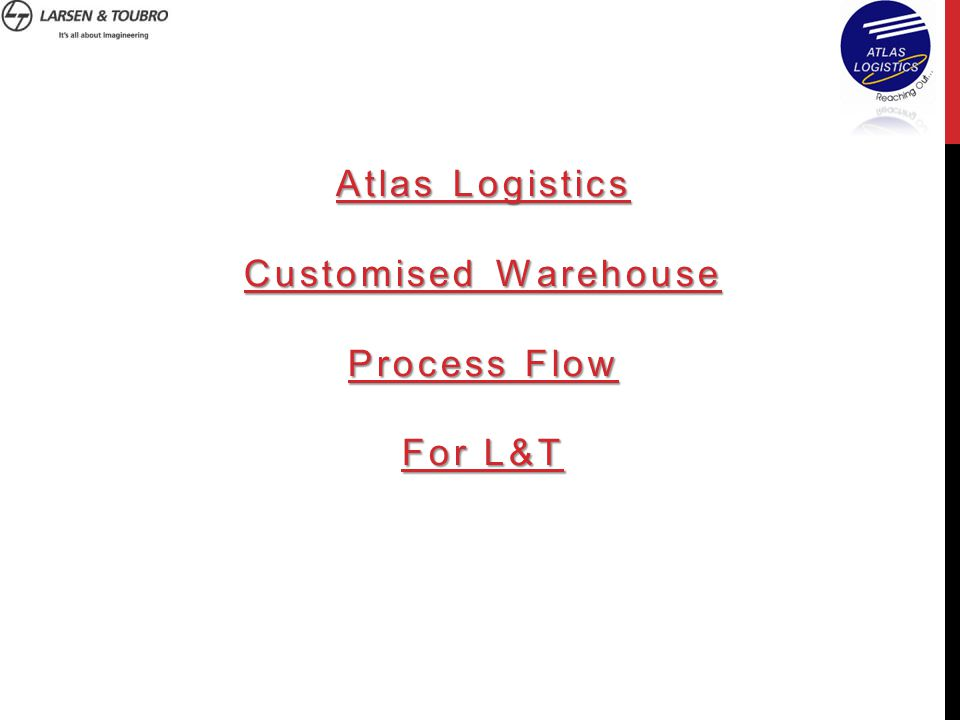 Pick upInbound LogisticsOutbound LogisticsDeliveryTransportationVendorsCustomers DATA REPOSITORY/ WAREHOUSE MATERIAL MANAGEMENT SYSTEMS TRANSPORTATION MANAGEMENT SYSTEMS REGULATORY MANAGEMENT SYSTEMS FINANCIAL SYSTEMS  Warehouse Management  Distribution Management  PO Management  Pick up / Delivery  Freight Forwarding  Carrier Management  Customs Brokerage  Export Compliance ATLAS Comprehensive Warehouse Process Flow