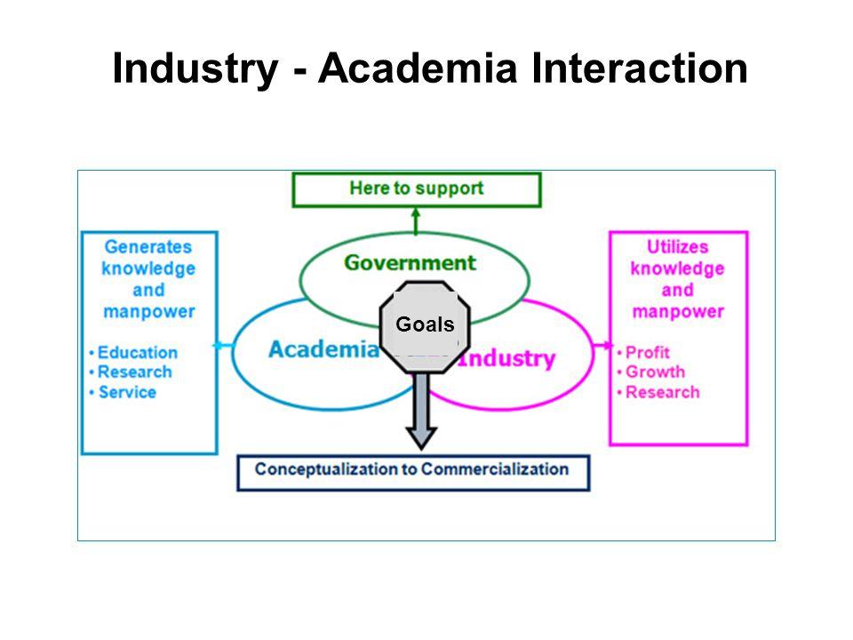 Industry - Academia Interaction Goals