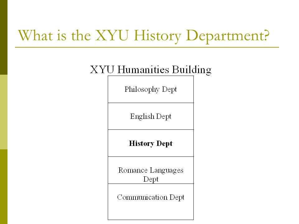 What is the XYU History Department?