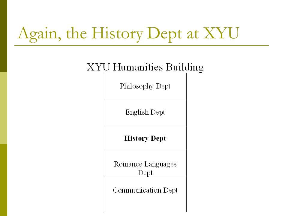 Again, the History Dept at XYU