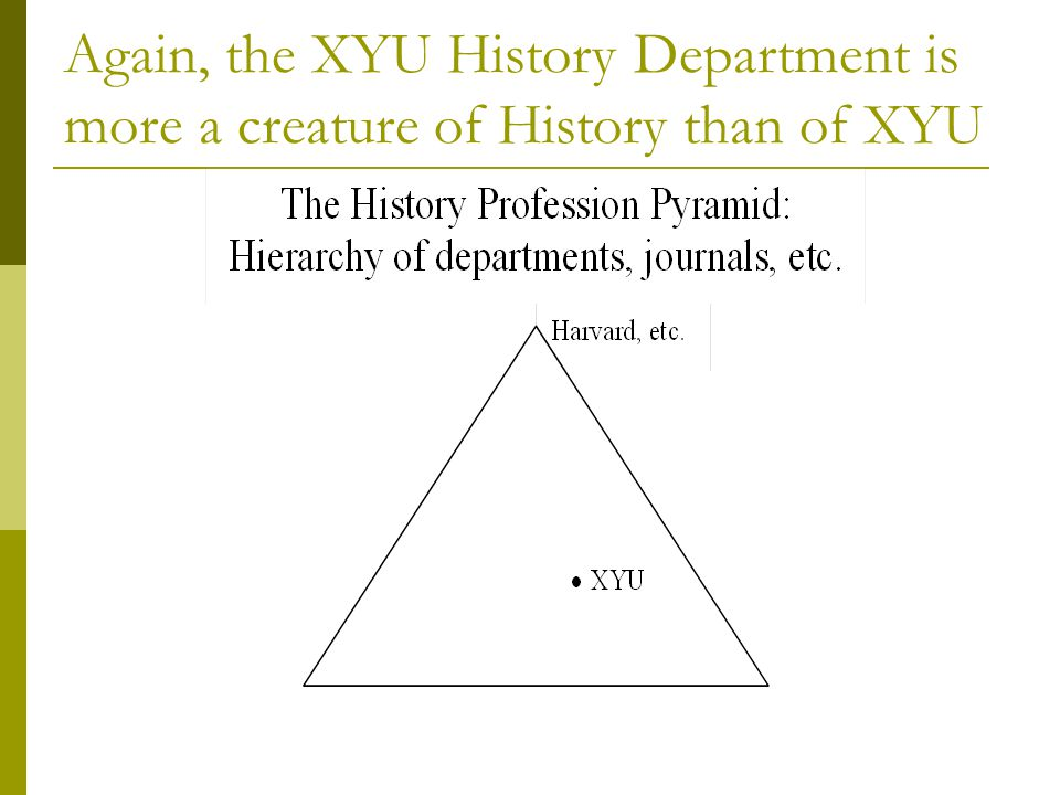 Again, the XYU History Department is more a creature of History than of XYU