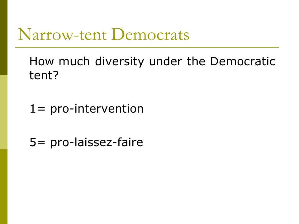 Narrow-tent Democrats How much diversity under the Democratic tent.