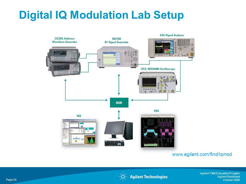 Agilent T&M Education Program Agilent Restricted October 2008 Digital IQ Modulation Lab Setup www.agilent.com/find/iqmod Page 24