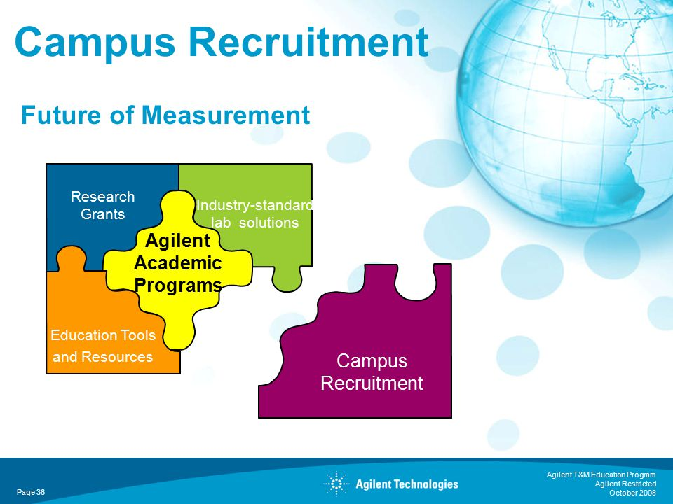 Agilent T&M Education Program Agilent Restricted October 2008 Page 36 Campus Recruitment Campus Recruitment Research Grants Agilent Academic Programs Industry-standard lab solutions Education Tools and Resources Future of Measurement