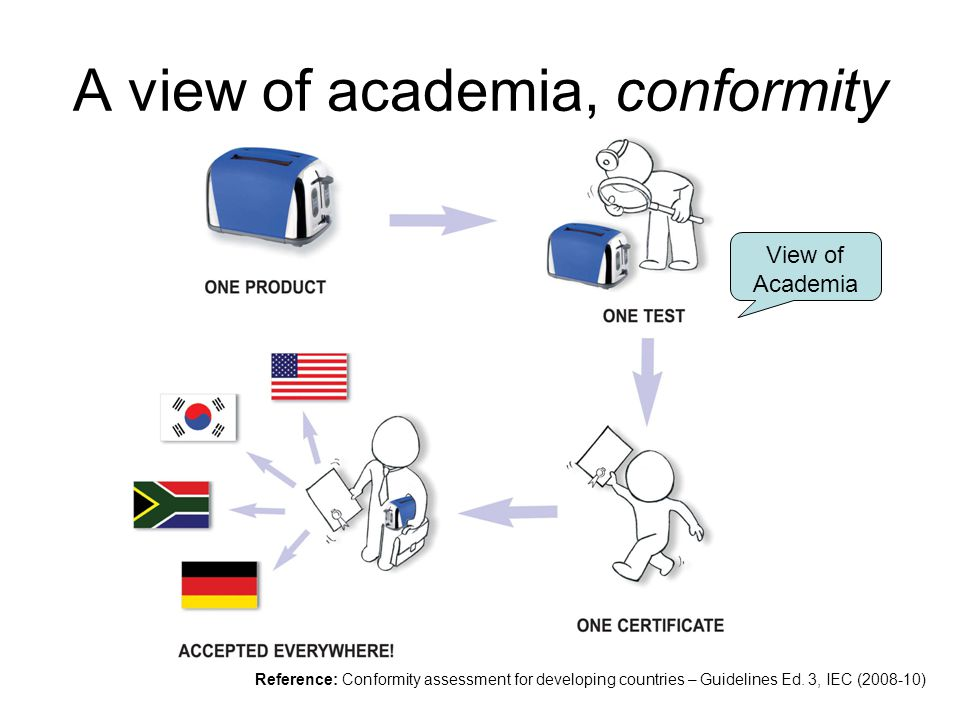 A view of academia, conformity View of Academia Reference: Conformity assessment for developing countries – Guidelines Ed.