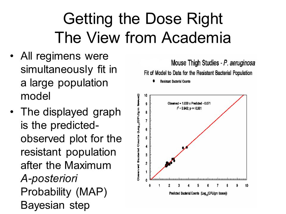 Getting the Dose Right The View from Academia All regimens were simultaneously fit in a large population model The displayed graph is the predicted- o