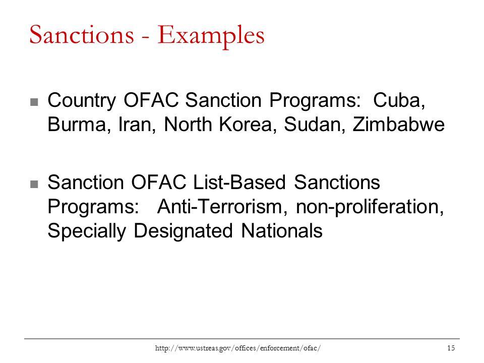 http://www.ustreas.gov/offices/enforcement/ofac/ 15 Sanctions - Examples Country OFAC Sanction Programs: Cuba, Burma, Iran, North Korea, Sudan, Zimbabwe Sanction OFAC List-Based Sanctions Programs: Anti-Terrorism, non-proliferation, Specially Designated Nationals