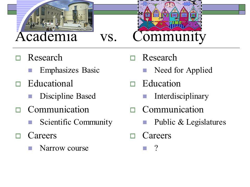 Academia vs. Community  Research Emphasizes Basic  Educational Discipline Based  Communication Scientific Community  Careers Narrow course  Resea