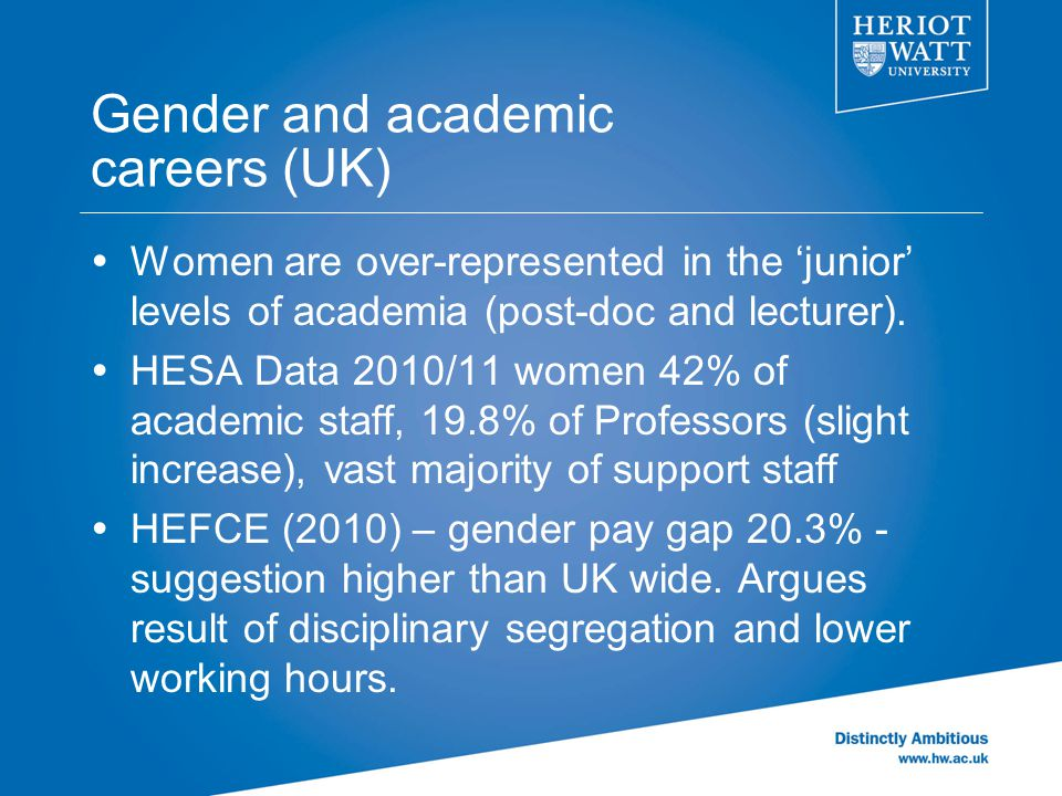 Gender and academic careers (UK)  Women are over-represented in the 'junior' levels of academia (post-doc and lecturer).  HESA Data 2010/11 women 42