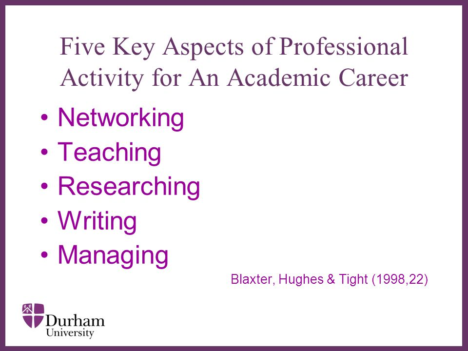∂ Five Key Aspects of Professional Activity for An Academic Career Networking Teaching Researching Writing Managing Blaxter, Hughes & Tight (1998,22)