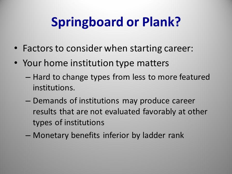 Springboard or Plank.
