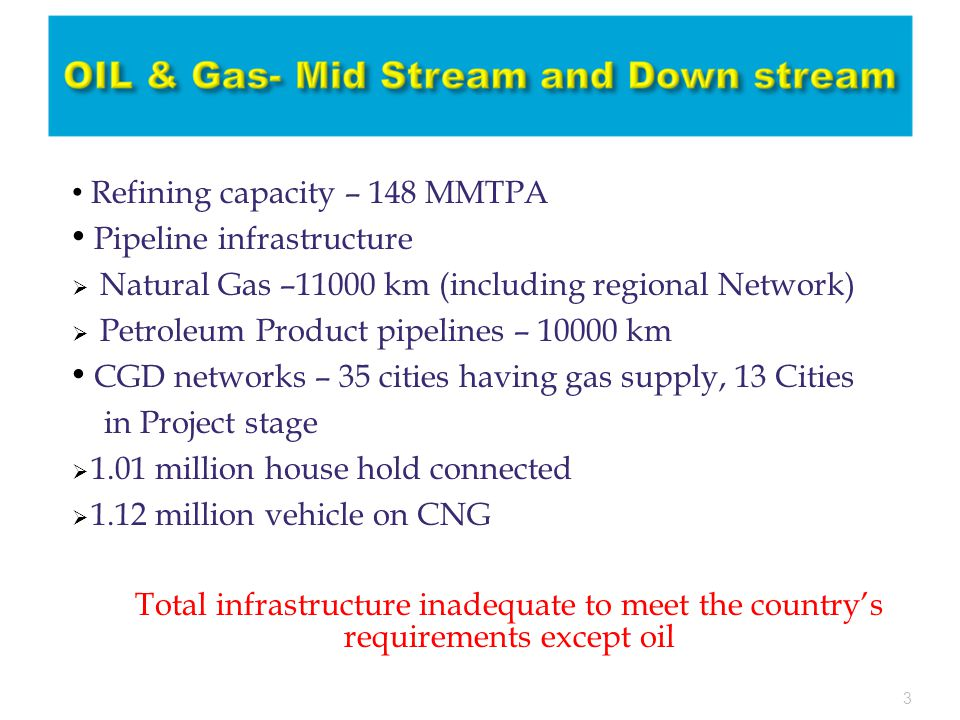 Refining capacity – 148 MMTPA Pipeline infrastructure  Natural Gas –11000 km (including regional Network)  Petroleum Product pipelines – 10000 km CGD networks – 35 cities having gas supply, 13 Cities in Project stage  1.01 million house hold connected  1.12 million vehicle on CNG Total infrastructure inadequate to meet the country's requirements except oil 3