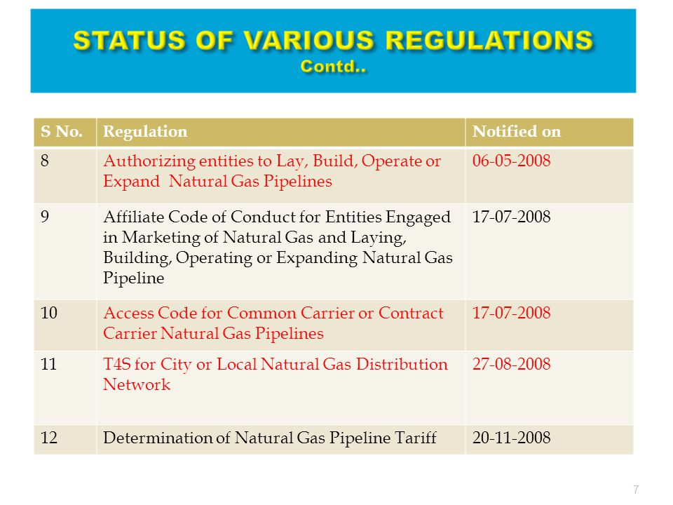 7 S No.RegulationNotified on 8Authorizing entities to Lay, Build, Operate or Expand Natural Gas Pipelines 06-05-2008 9Affiliate Code of Conduct for Entities Engaged in Marketing of Natural Gas and Laying, Building, Operating or Expanding Natural Gas Pipeline 17-07-2008 10Access Code for Common Carrier or Contract Carrier Natural Gas Pipelines 17-07-2008 11T4S for City or Local Natural Gas Distribution Network 27-08-2008 12Determination of Natural Gas Pipeline Tariff20-11-2008