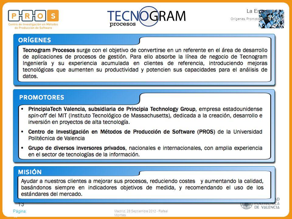 13 Página: de 18 La Empresa Madrid, 28 Septiembre 2012 - Rafael Montes Orígenes, Promotores, Misión