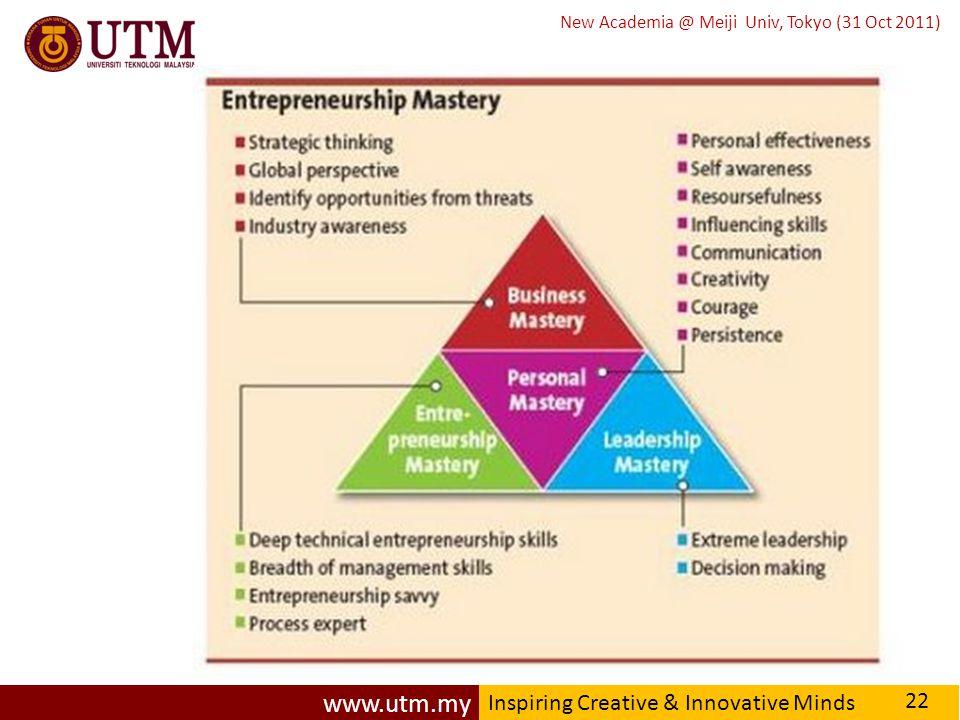 www.utm.my Inspiring Creative & Innovative Minds New Academia @ Meiji Univ, Tokyo (31 Oct 2011) 22