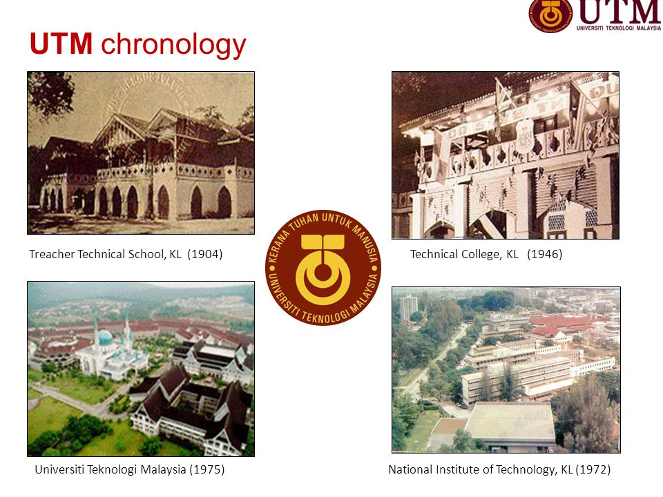 www.utm.my Inspiring Creative & Innovative Minds New Academia @ Meiji Univ, Tokyo (31 Oct 2011) 4 UTM chronology Treacher Technical School, KL (1904)Technical College, KL (1946) National Institute of Technology, KL (1972)Universiti Teknologi Malaysia (1975)
