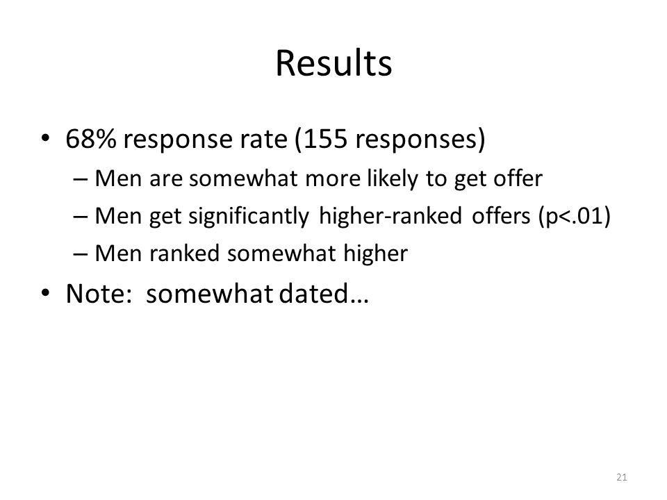 Results 68% response rate (155 responses) – Men are somewhat more likely to get offer – Men get significantly higher-ranked offers (p<.01) – Men ranked somewhat higher Note: somewhat dated… 21