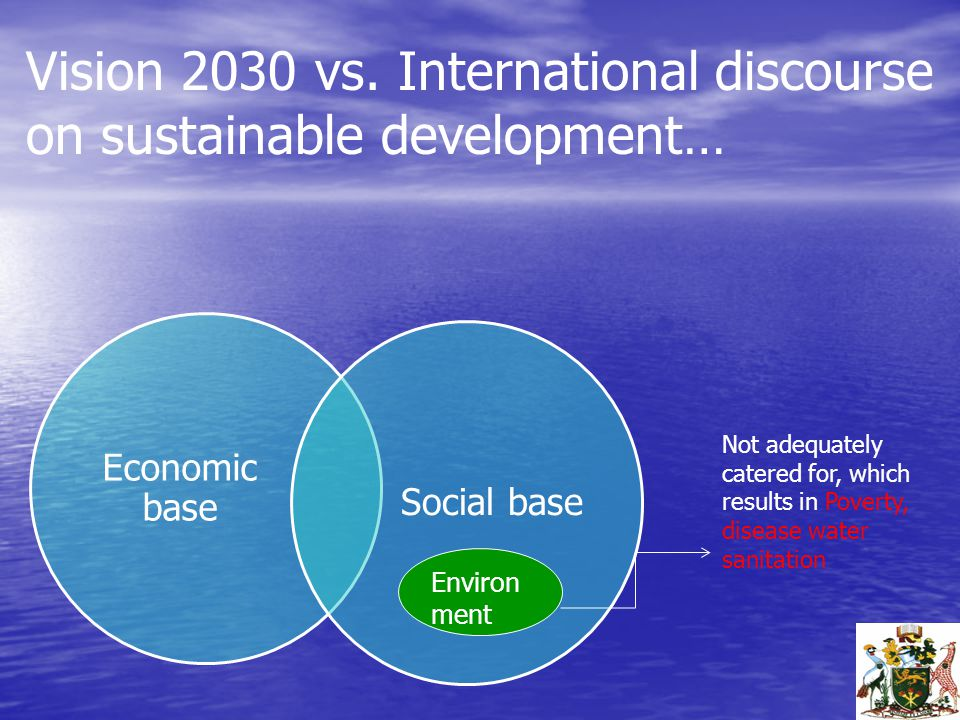 Vision 2030 vs. International discourse on sustainable development… Environ ment Not adequately catered for, which results in Poverty, disease water s
