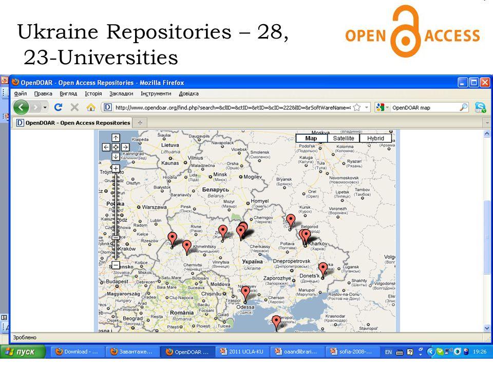 Ukraine Repositories – 28, 23-Universities