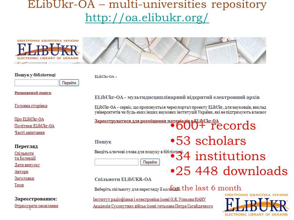 ELibUkr-OA – multi-universities repository http://oa.elibukr.org/ http://oa.elibukr.org/ 600+ records 53 scholars 34 institutions 25 448 downloads for