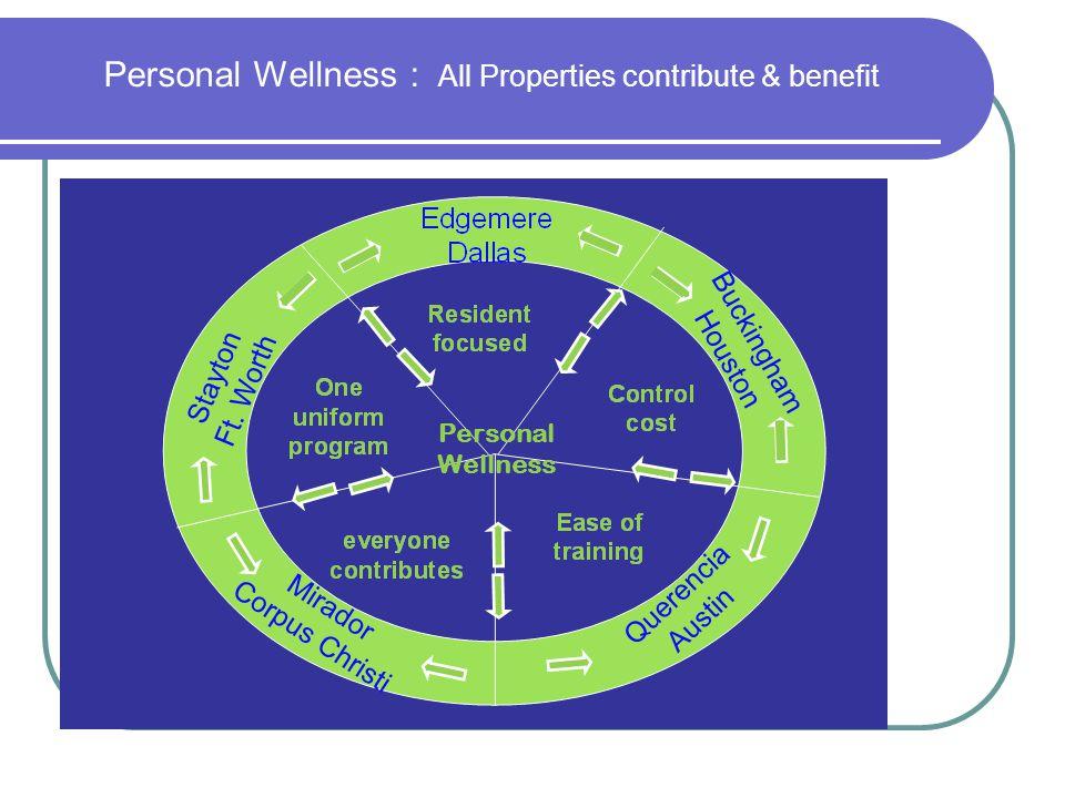 Personal Wellness : All Properties contribute & benefit Personal Wellness