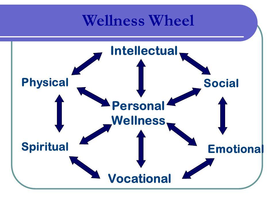Wellness Wheel Intellectual Personal Wellness Vocational Social Emotional Spiritual Physical