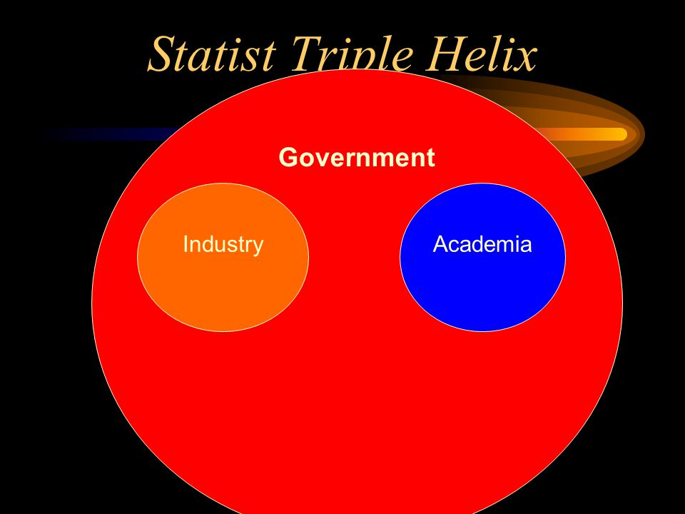 Array of Venture Capitals Private Public Foundation Community Development Angels Corporate University