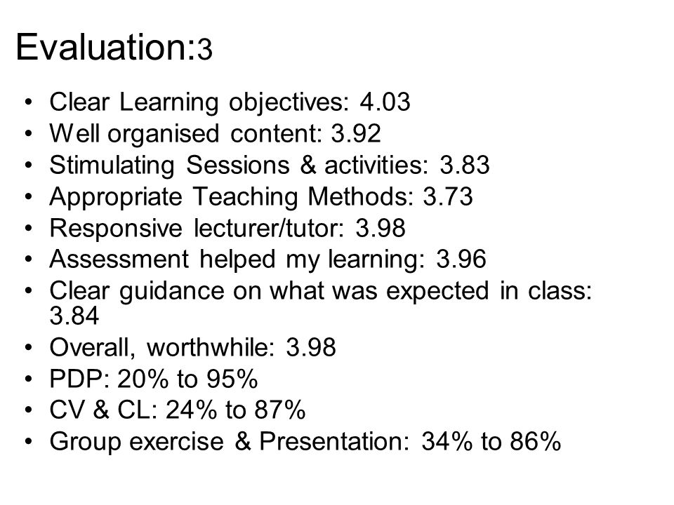 Evaluation: 3 Clear Learning objectives: 4.03 Well organised content: 3.92 Stimulating Sessions & activities: 3.83 Appropriate Teaching Methods: 3.73 Responsive lecturer/tutor: 3.98 Assessment helped my learning: 3.96 Clear guidance on what was expected in class: 3.84 Overall, worthwhile: 3.98 PDP: 20% to 95% CV & CL: 24% to 87% Group exercise & Presentation: 34% to 86%