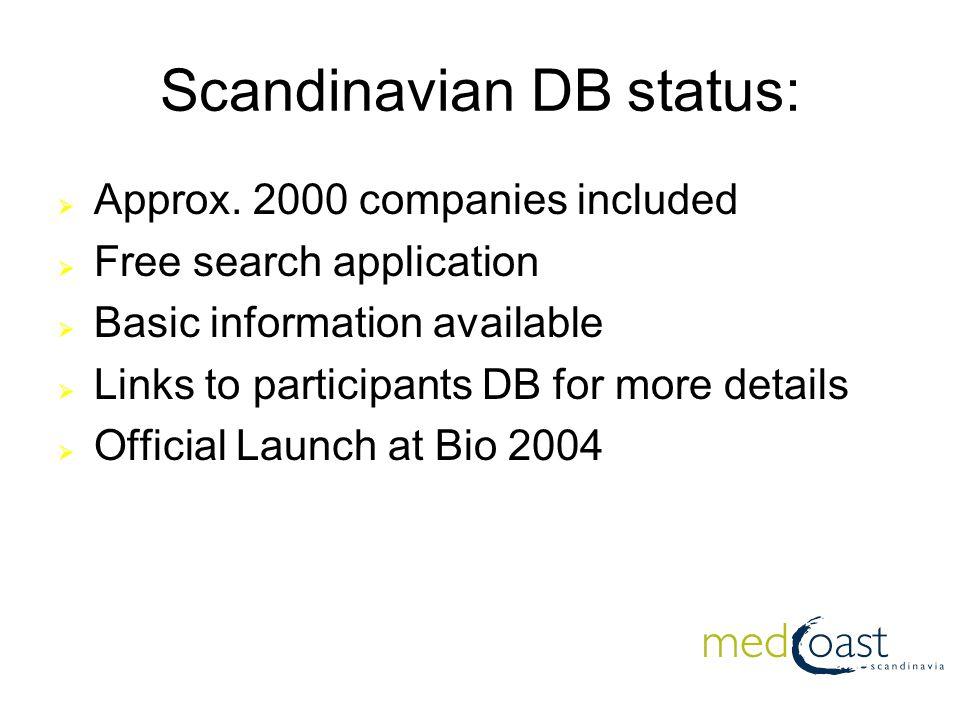 Scandinavian DB status:  Approx.