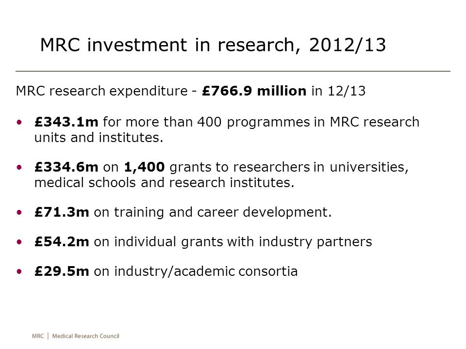 MRC investment in research, 2012/13 MRC research expenditure - £766.9 million in 12/13 £343.1m for more than 400 programmes in MRC research units and institutes.