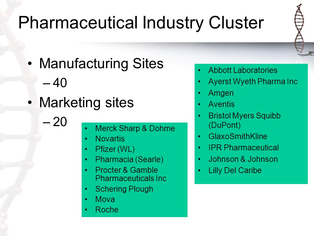 Medical Devices Cluster Current Members… Allergan (anchor) Edward Lifesciences ThermoPlastics Thermometrics Allegiance Surgical Medical Products St.