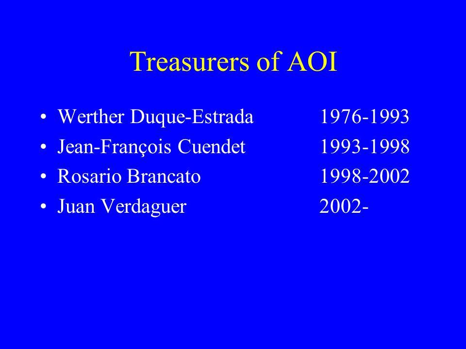 Treasurers of AOI Werther Duque-Estrada1976-1993 Jean-François Cuendet1993-1998 Rosario Brancato1998-2002 Juan Verdaguer2002-