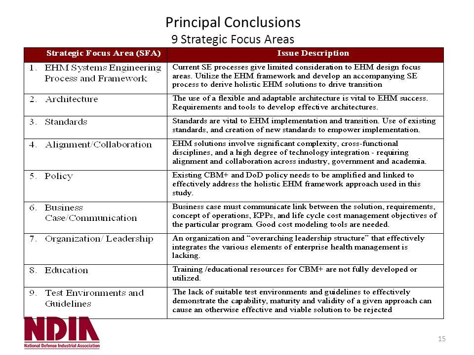 15 Principal Conclusions 9 Strategic Focus Areas