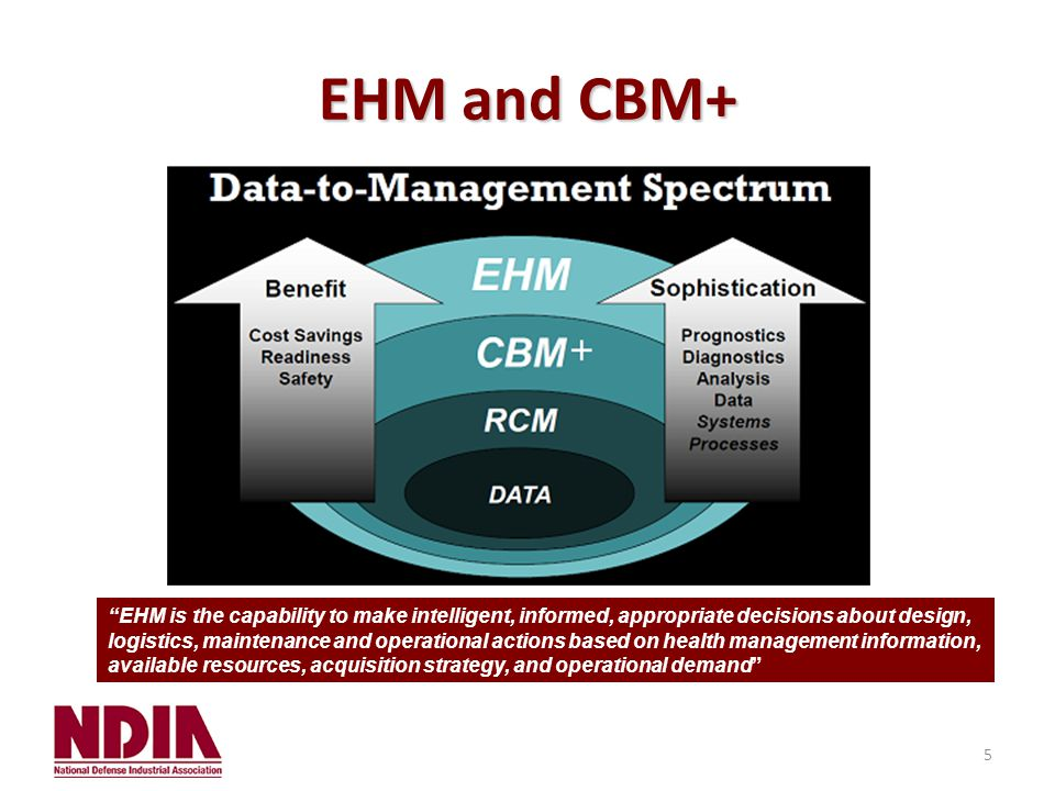 6 EHM Framework EHM Framework: a common reference model for assessing operational needs and business case, identifying technology gaps, developing roadmaps and collaboration opportunities, assessing enterprise integration constraints and capability transition elements.
