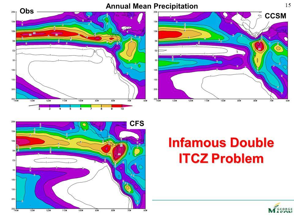 Infamous Double ITCZ Problem 15