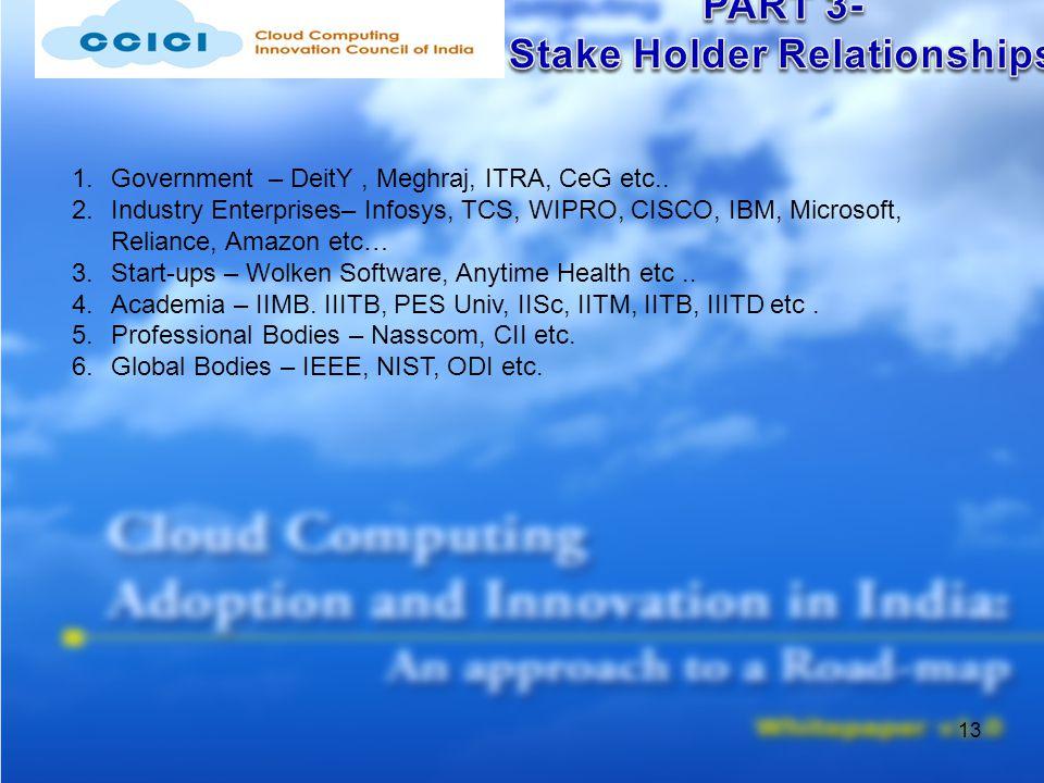 13 1.Government – DeitY, Meghraj, ITRA, CeG etc..