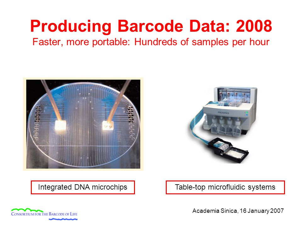 Academia Sinica, 16 January 2007 Producing Barcode Data: 2008 Faster, more portable: Hundreds of samples per hour Integrated DNA microchipsTable-top m
