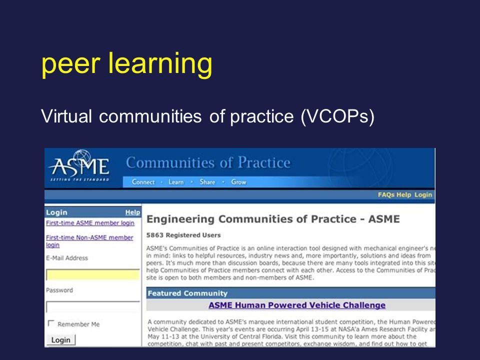 peer learning Virtual communities of practice (VCOPs)