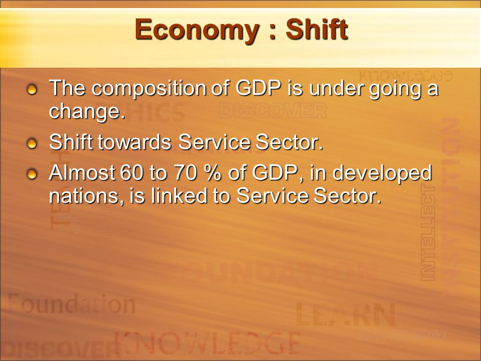 Economy : Shift The composition of GDP is under going a change.