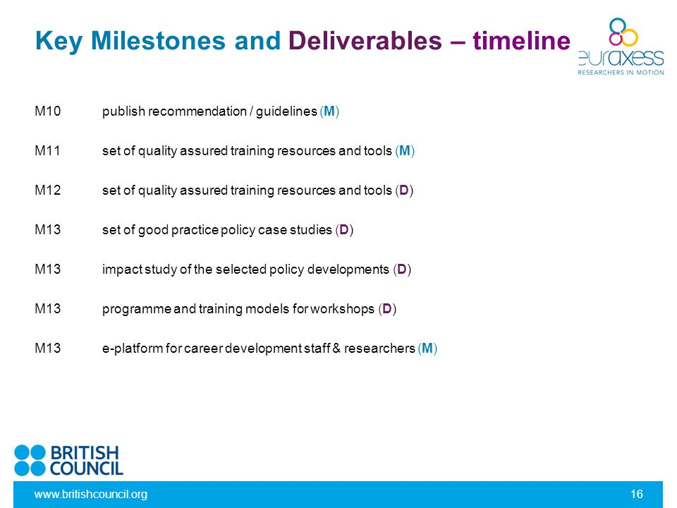 www.britishcouncil.org16 Key Milestones and Deliverables – timeline M10publish recommendation / guidelines (M) M11set of quality assured training reso