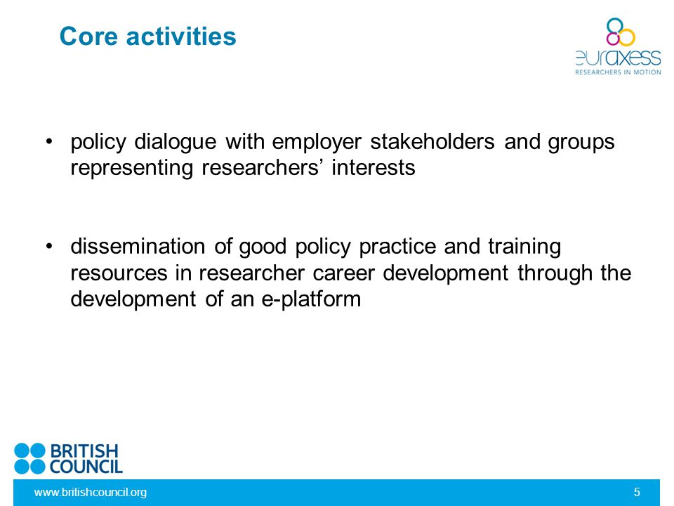 www.britishcouncil.org5 Core activities policy dialogue with employer stakeholders and groups representing researchers' interests dissemination of goo