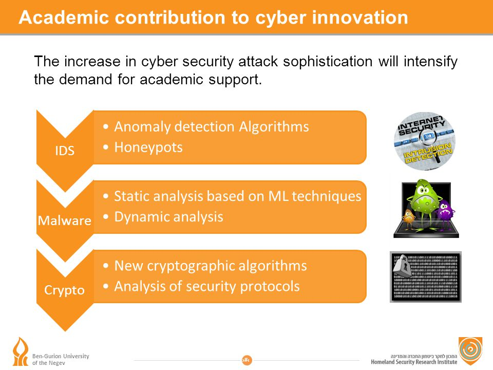 3 Ben-Gurion University of the Negev Academic contribution to cyber innovation IDS Anomaly detection Algorithms Honeypots Malware Static analysis base