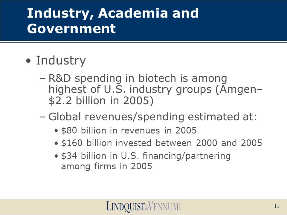 11 Industry, Academia and Government Industry –R&D spending in biotech is among highest of U.S. industry groups (Amgen– $2.2 billion in 2005) –Global