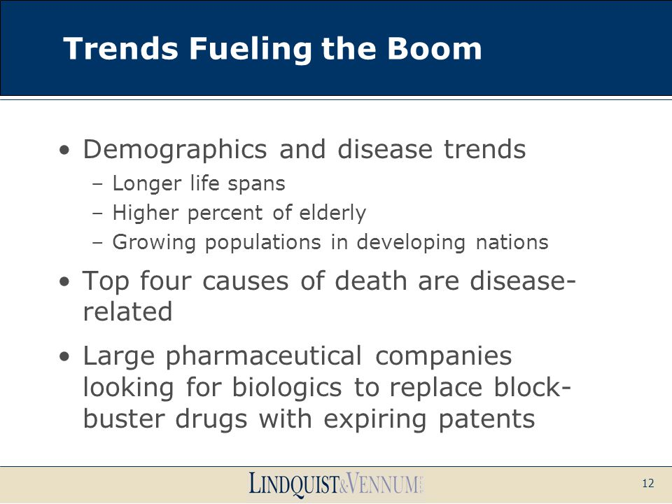 12 Trends Fueling the Boom Demographics and disease trends –Longer life spans –Higher percent of elderly –Growing populations in developing nations To
