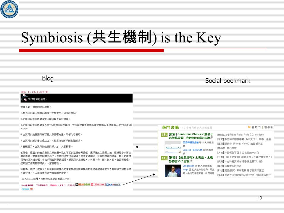 12 Symbiosis ( 共生機制 ) is the Key Blog Social bookmark