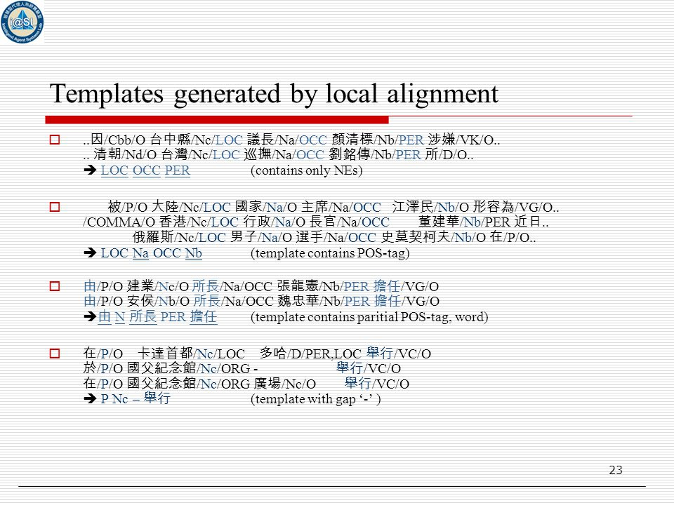 23 Templates generated by local alignment ..
